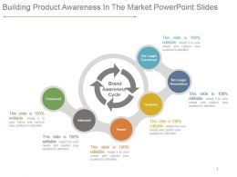 Building Product Awareness In The Market Powerpoint Slides