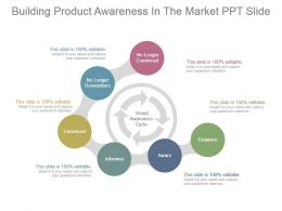 Building Product Awareness In The Market Ppt Slide