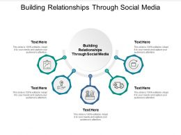 Building Relationships Through Social Media Ppt Powerpoint Presentation Professional Cpb