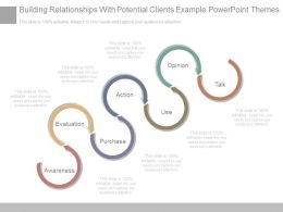 Building Relationships With Potential Clients Example Powerpoint Themes