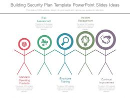 Building Security Plan Template Powerpoint Slides Ideas