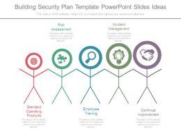 Building Security Plan Template Powerpoint Slides Ideas