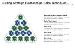 Building Strategic Relationships Sales Techniques Social Media Marketing Planning Cpb