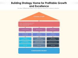 Building Strategy Home For Profitable Growth And Excellence