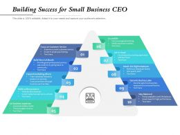 Building Success For Small Business CEO