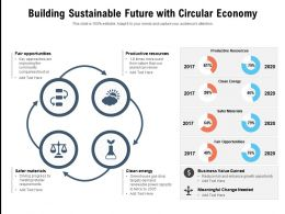 Building Sustainable Future With Circular Economy