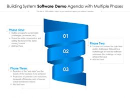 Building System Software Demo Agenda With Multiple Phases