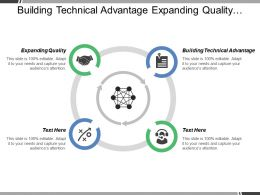 Building Technical Advantage Expanding Quality Offering Customer Solution