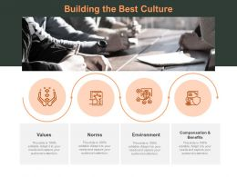 Building The Best Culture Compensation And Values Powerpoint Presentation Grid