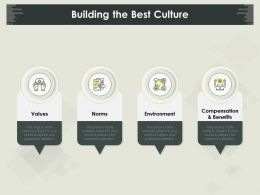 Building The Best Culture Compensation Ppt Powerpoint Presentation File Icon