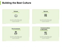 Building The Best Culture Environment Ppt Powerpoint Presentation Ideas Objects