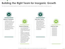 Building The Right Team For Inorganic Growth Routes To Inorganic Growth Ppt Mockup