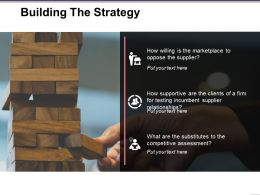 Building The Strategy Presentation Visuals