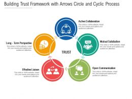 Building Trust Framework With Arrows Circle And Cyclic Process