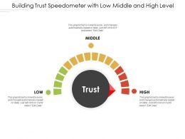 Building Trust Speedometer With Low Middle And High Level