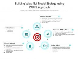 Building Value Net Model Strategy Using Parts Approach