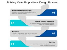 Building Value Propositions Design Process Strategies Strategy Development Cpb