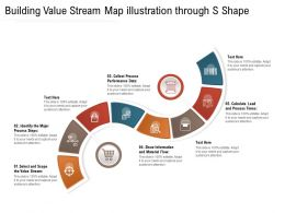 Building Value Stream Map Illustration Through S Shape