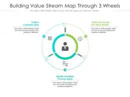 Building Value Stream Map Through 3 Wheels