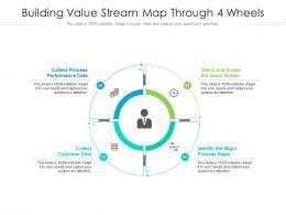 Building Value Stream Map Through 4 Wheels