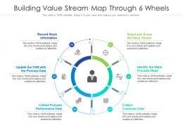 Building Value Stream Map Through 6 Wheels