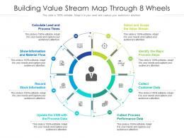 Building Value Stream Map Through 8 Wheels