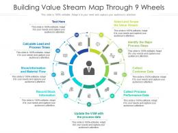 Building Value Stream Map Through 9 Wheels