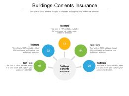 Buildings Contents Insurance Ppt Powerpoint Presentation Slide Cpb