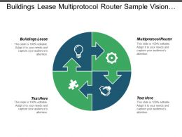 Buildings Lease Multiprotocol Router Sample Vision Statements Organizational Products Cpb
