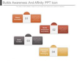 Builds Awareness And Affinity Ppt Icon