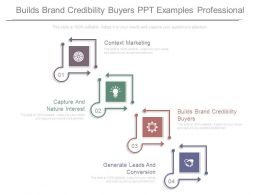 Builds Brand Credibility Buyers Ppt Examples Professional