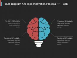 Bulb Diagram And Idea Innovation Process Ppt Icon