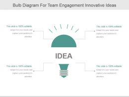 Bulb Diagram For Team Engagement Innovative Ideas