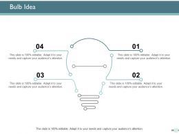Bulb Idea Technology Marketing Ppt Powerpoint Presentation Ideas Example File