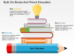 Bulb On Books And Pencil Education Flat Powerpoint Design