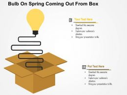 Bulb On Spring Coming Out From Box Flat Powerpoint Design