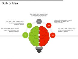 Bulb Or Idea Innovation Mind Map Ppt Powerpoint Presentation Outline Graphics Design