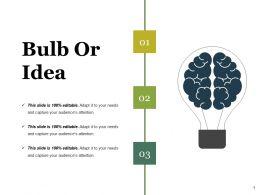 Bulb Or Idea Ppt Styles Format Ideas