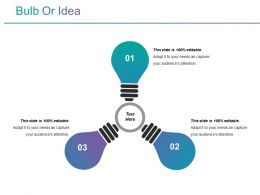 Bulb Or Idea Presentation Slides