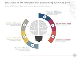 Bulb With Brain For Idea Generation Brainstorming Powerpoint Slide