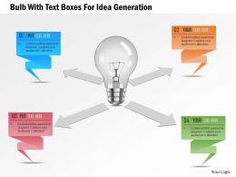 Bulb With Text Boxes For Idea Generation Powerpoint Template