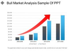 Bull Market Analysis Sample Of Ppt
