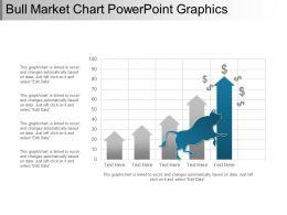 Bull Market Chart Powerpoint Graphics
