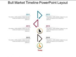 Bull Market Timeline PowerPoint Layout