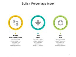 Bullish Percentage Index Ppt Powerpoint Presentation Layouts Mockup Cpb