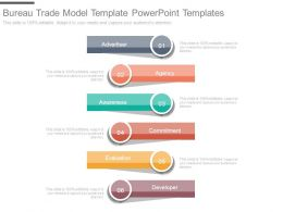 Bureau Trade Model Template Powerpoint Templates