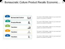 Bureaucratic Culture Product Recalls Economic Inventions Pest Analysis