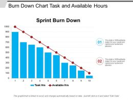 Burn Down Chart Task And Available Hours