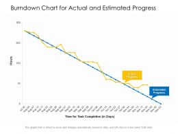 Burndown Chart For Actual And Estimated Progress