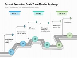 Burnout Prevention Guide Three Months Roadmap